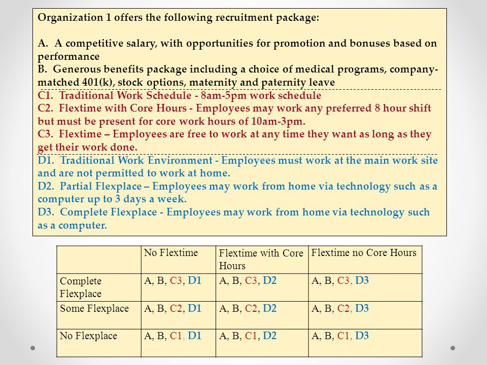 Organization 1 offers the following recruitment package: