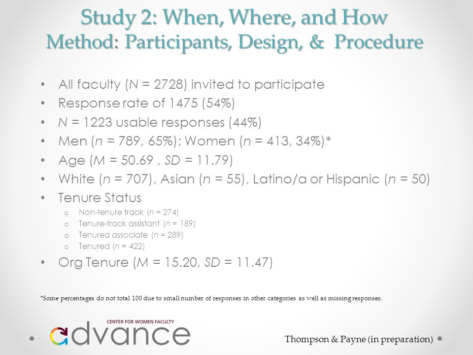 Study 2: When, Where, and How Method: Participants, Design, & Procedure