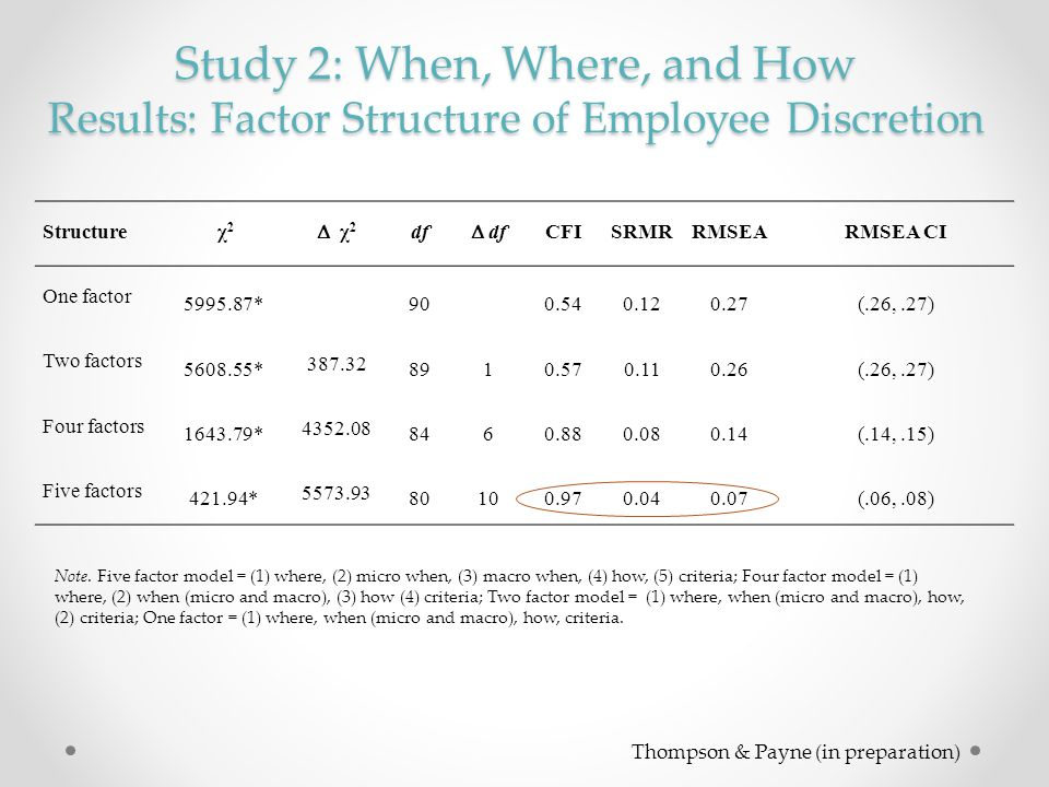 Study 2: When, Where, and How Results: Factor Structure of Employee Discretion