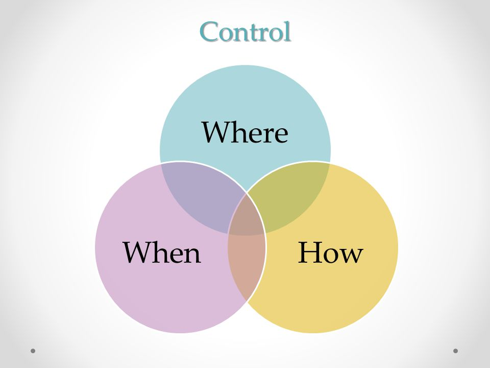 Control Where How When