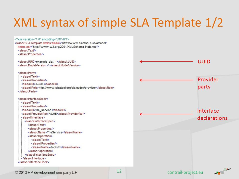 XML syntax of simple SLA Template 1/2