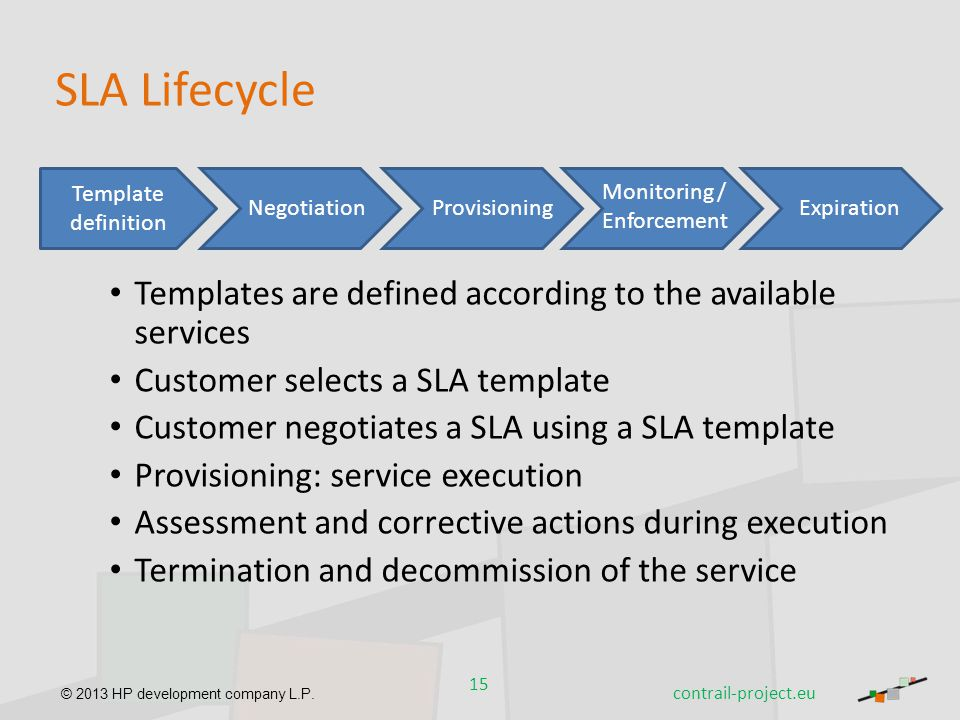 SLA Lifecycle Template definition. Negotiation. Provisioning. Monitoring / Enforcement. Expiration.