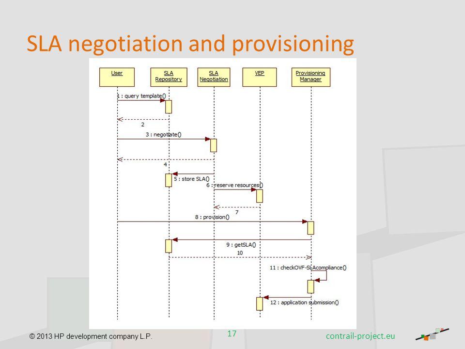 SLA negotiation and provisioning