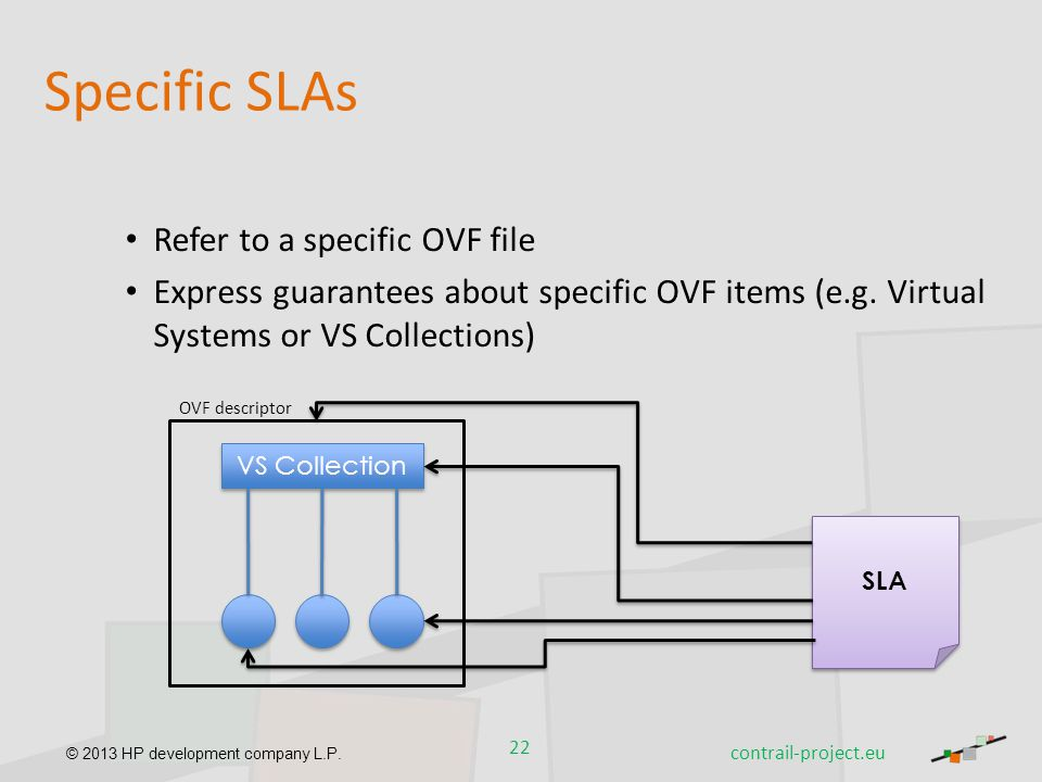 Specific SLAs Refer to a specific OVF file