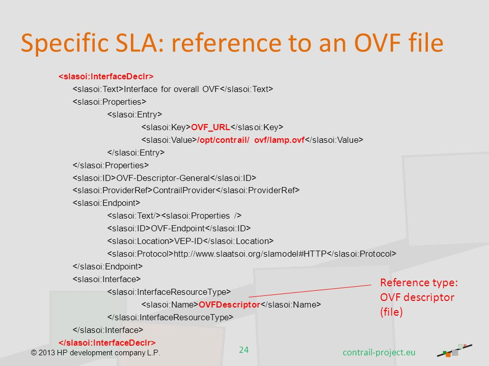Specific SLA: reference to an OVF file