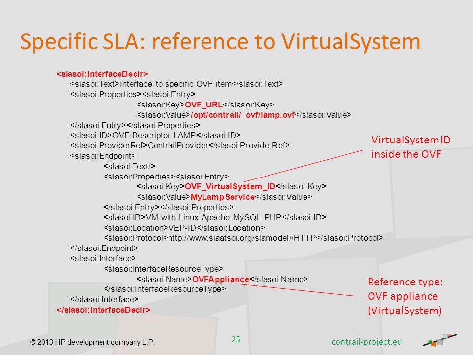 Specific SLA: reference to VirtualSystem