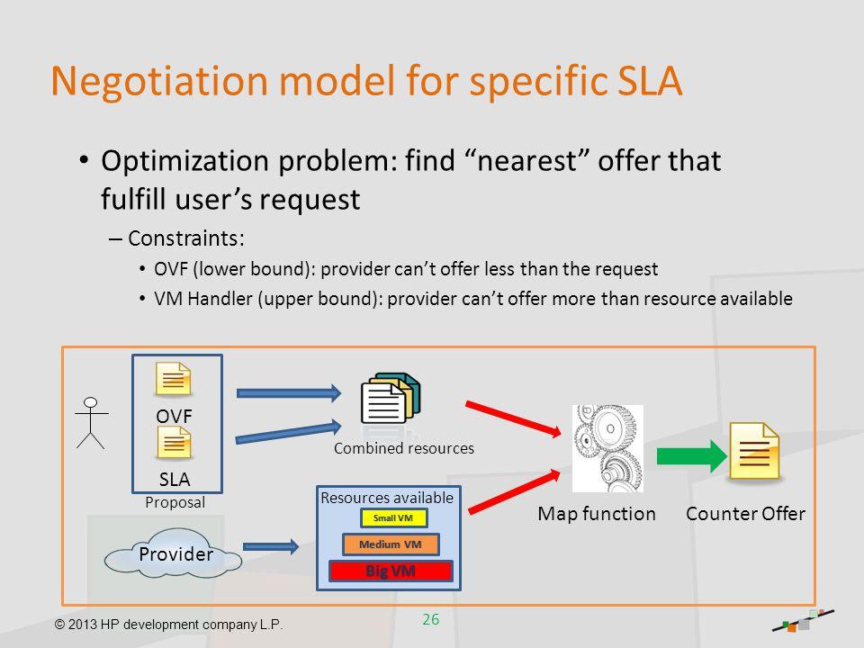 Negotiation model for specific SLA