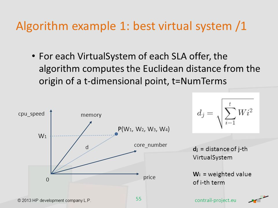 Algorithm example 1: best virtual system /1