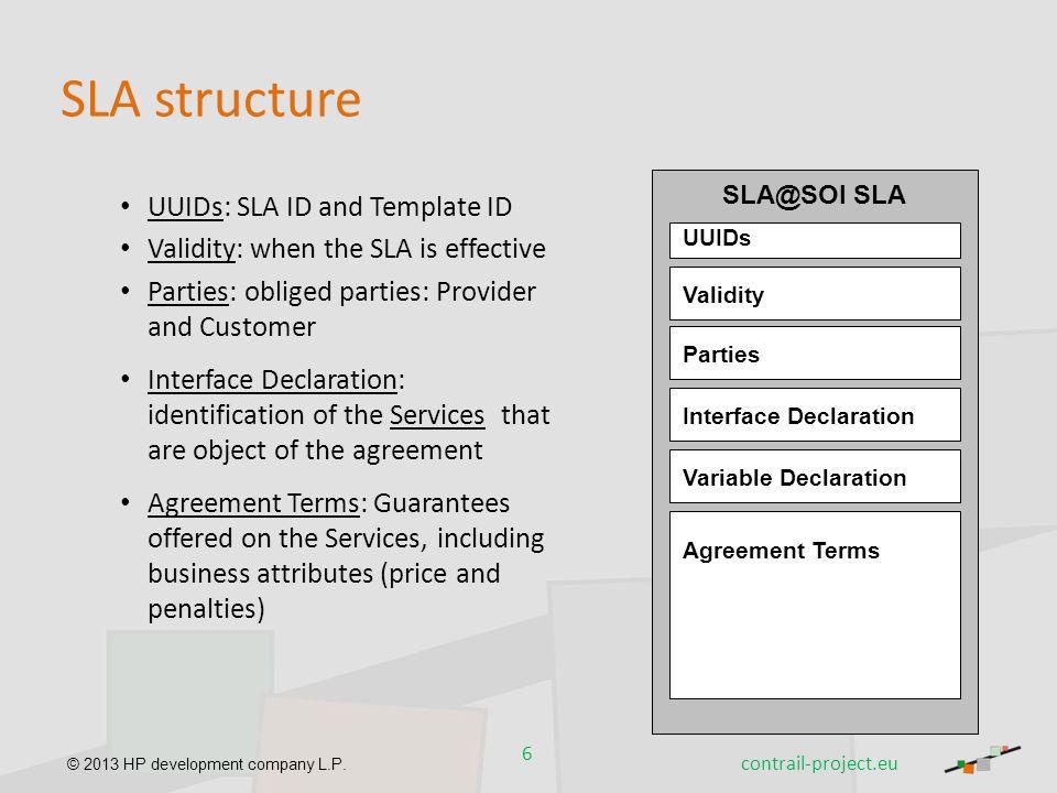 SLA structure UUIDs: SLA ID and Template ID