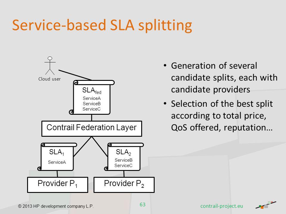 Service-based SLA splitting