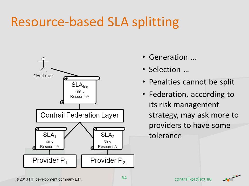 Resource-based SLA splitting