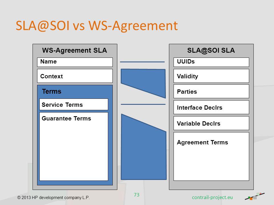 SLA@SOI vs WS-Agreement