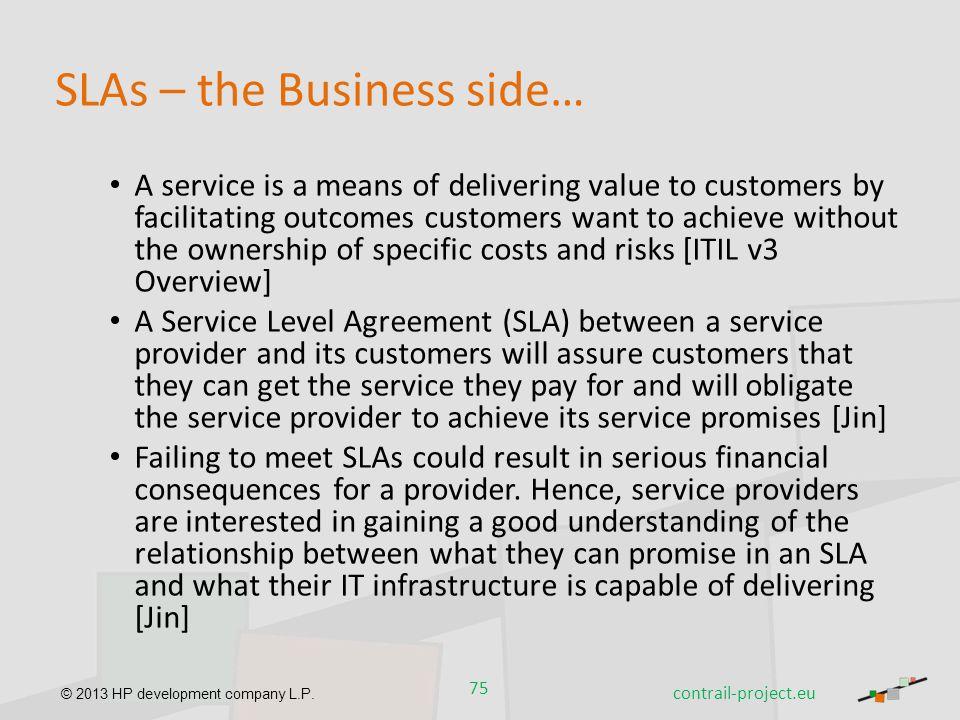 SLAs – the Business side…