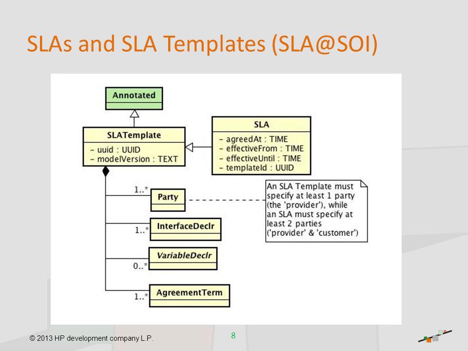SLAs and SLA Templates (SLA@SOI)