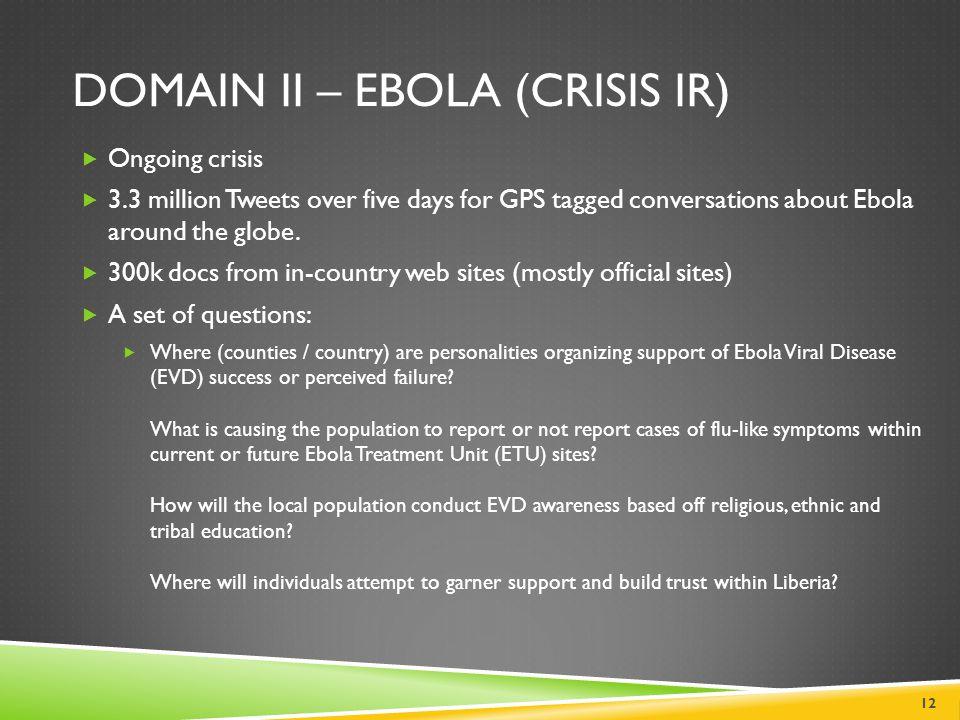 Domain II – Ebola (Crisis IR)