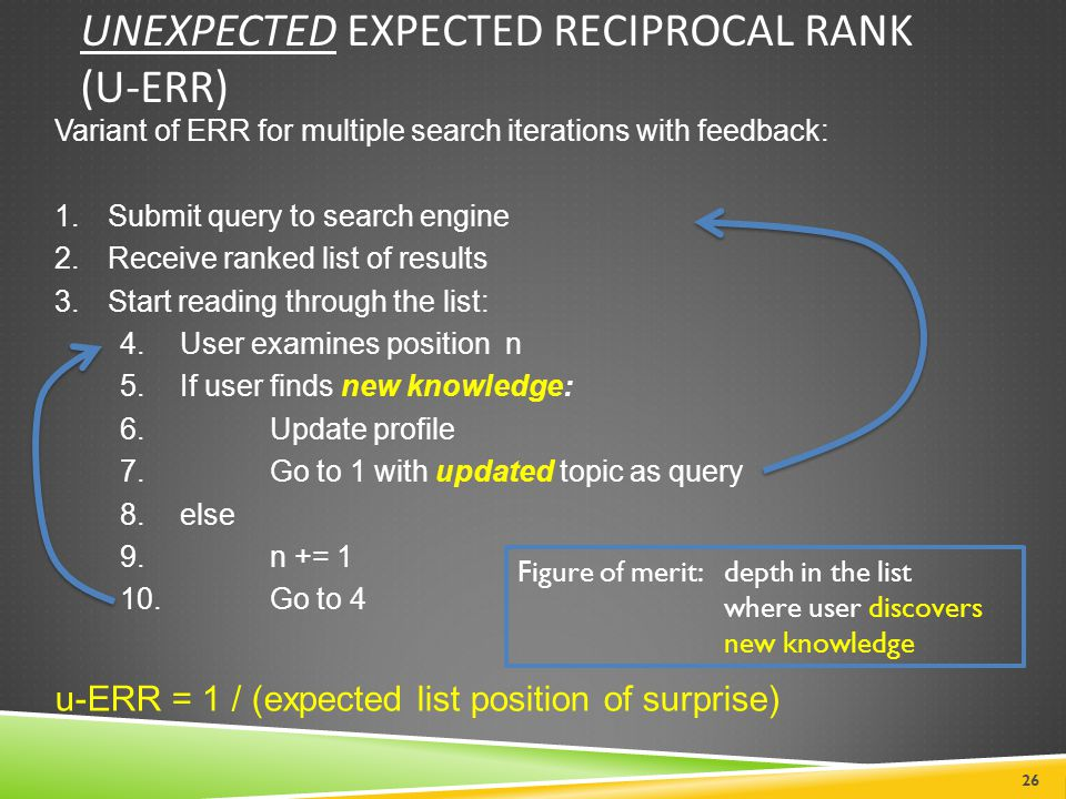 Unexpected Expected Reciprocal Rank (u-ERR)