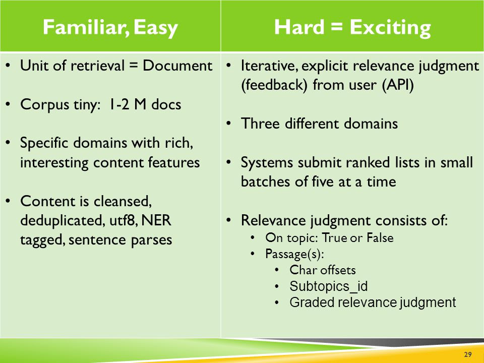 Familiar, Easy Hard = Exciting