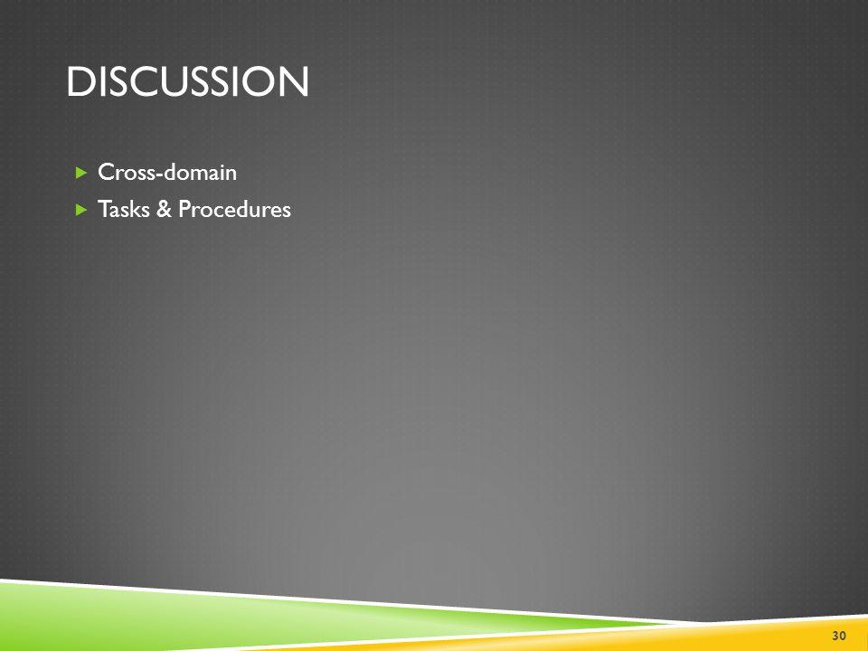 Discussion Cross-domain Tasks & Procedures