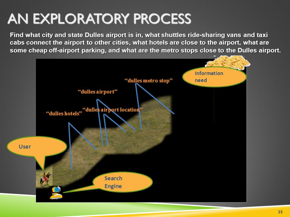 An Exploratory Process