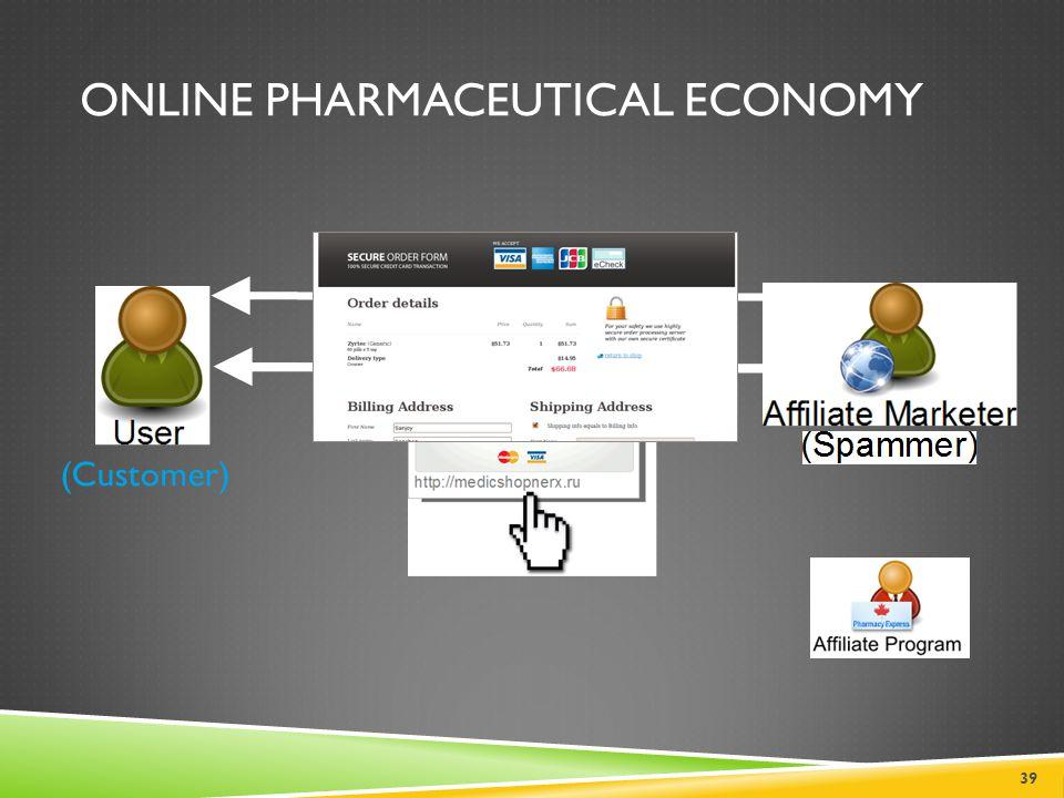 Online Pharmaceutical Economy
