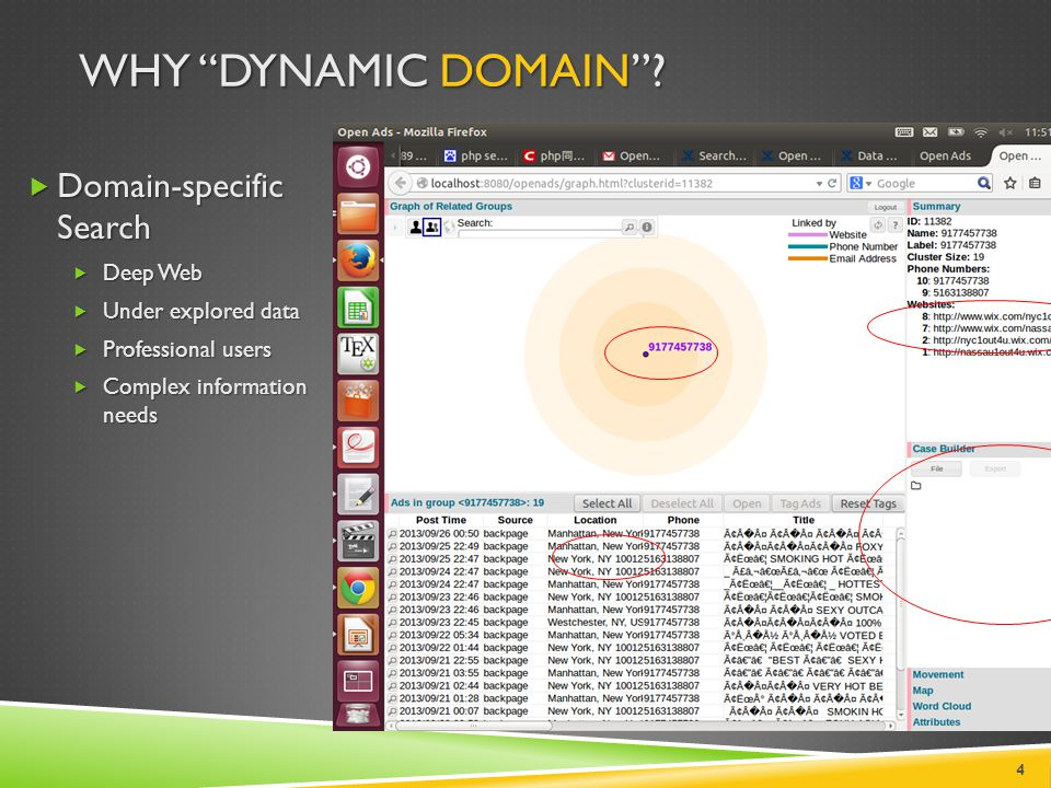 Why Dynamic domain Domain-specific Search Deep Web