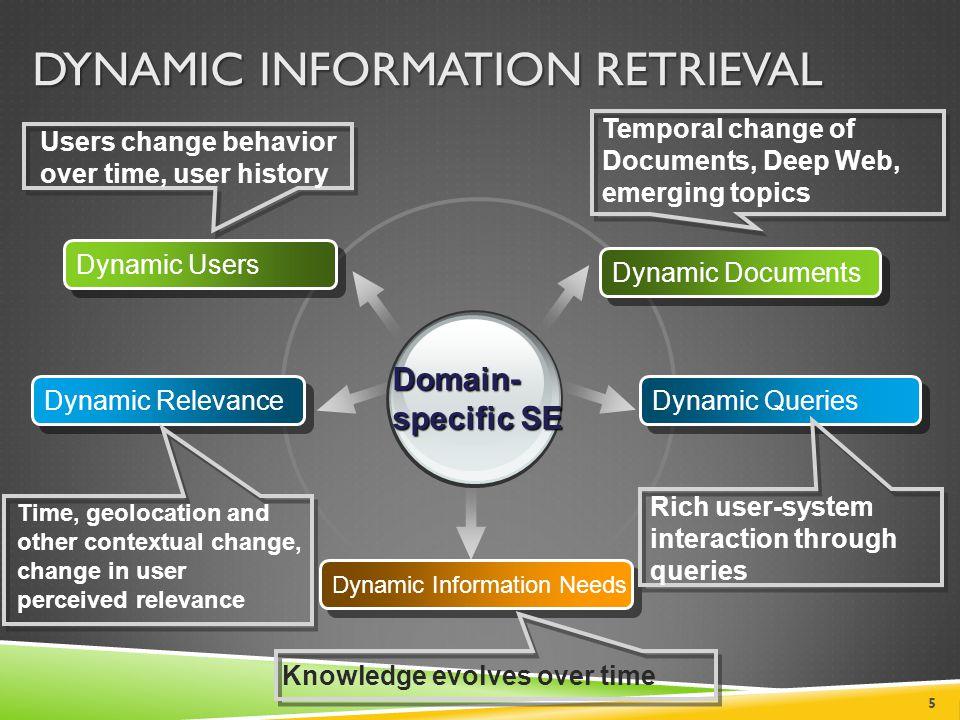 Dynamic Information Retrieval