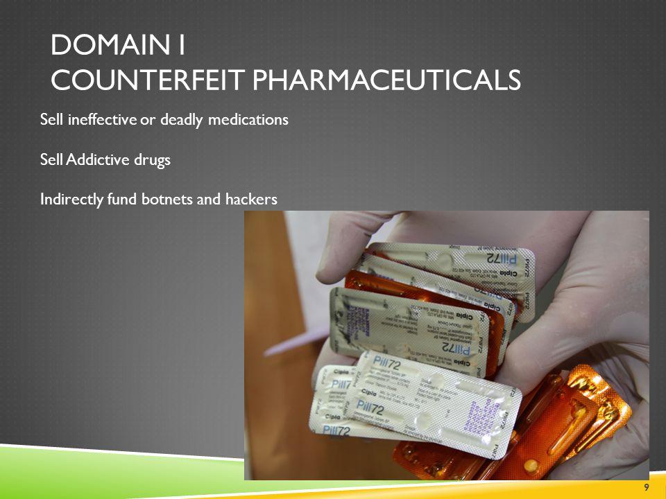 Domain I Counterfeit pharmaceuticals