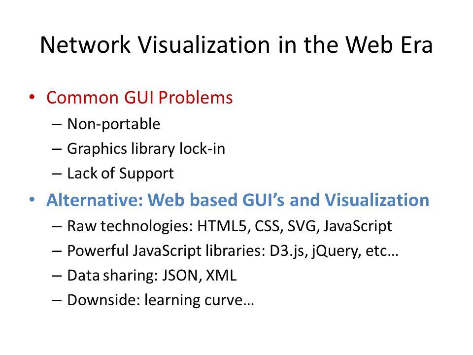 Network Visualization in the Web Era
