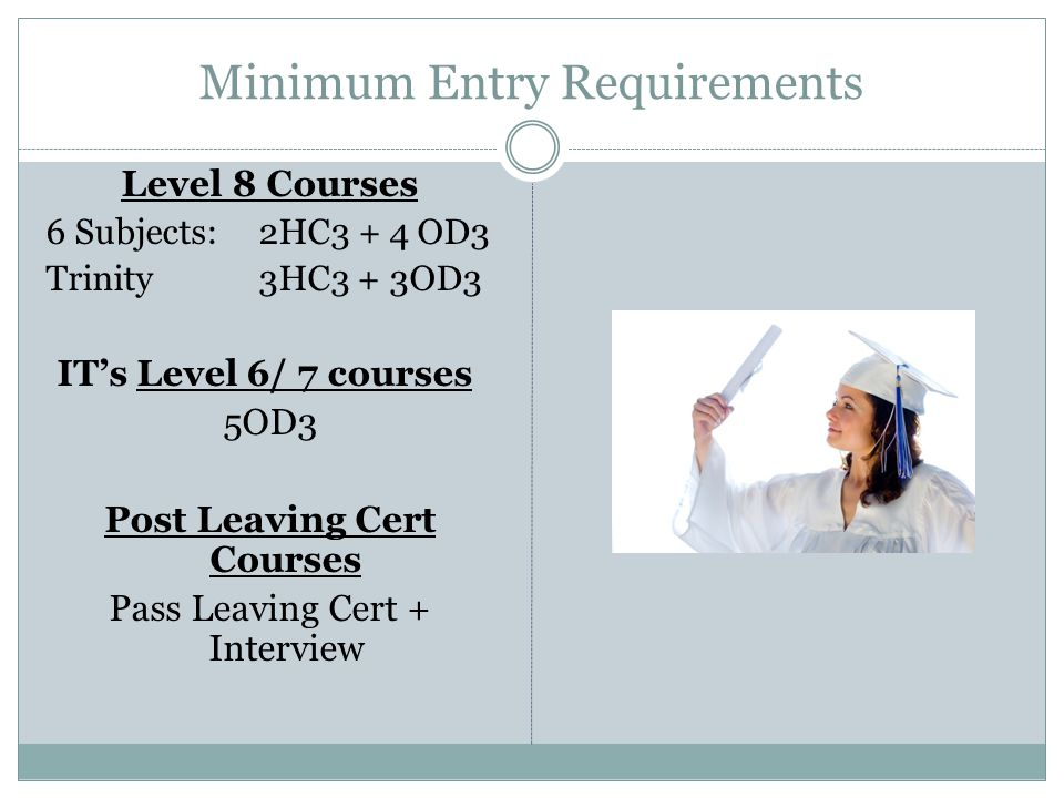Minimum Entry Requirements