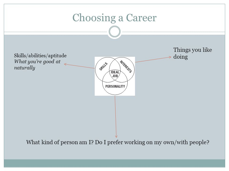 Choosing a Career Things you like doing