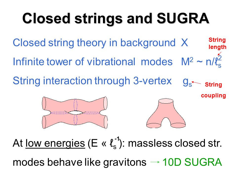 Closed strings and SUGRA