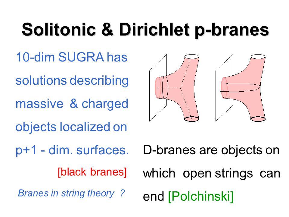 Solitonic & Dirichlet p-branes