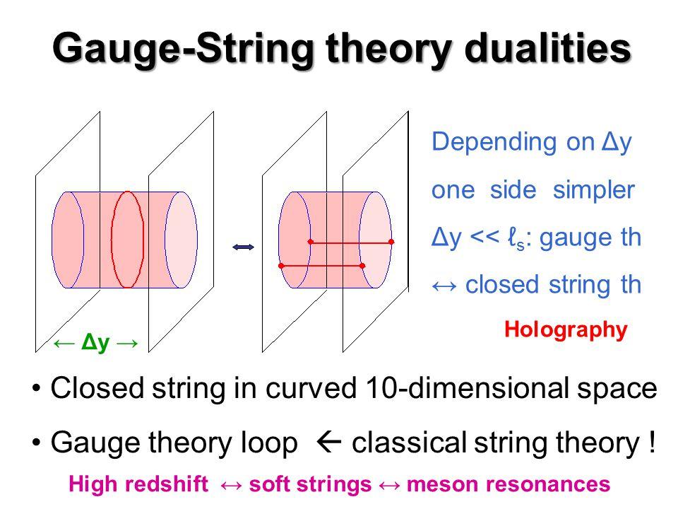 Gauge-String theory dualities