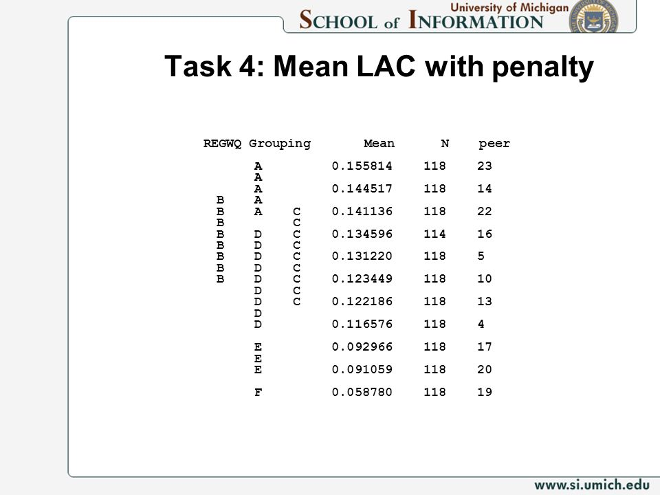 Task 4: Mean LAC with penalty