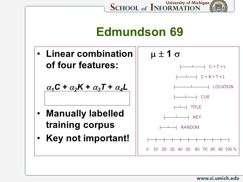 Edmundson 69 Linear combination of four features: 1C + 2K + 3T + 4L. Manually labelled training corpus.