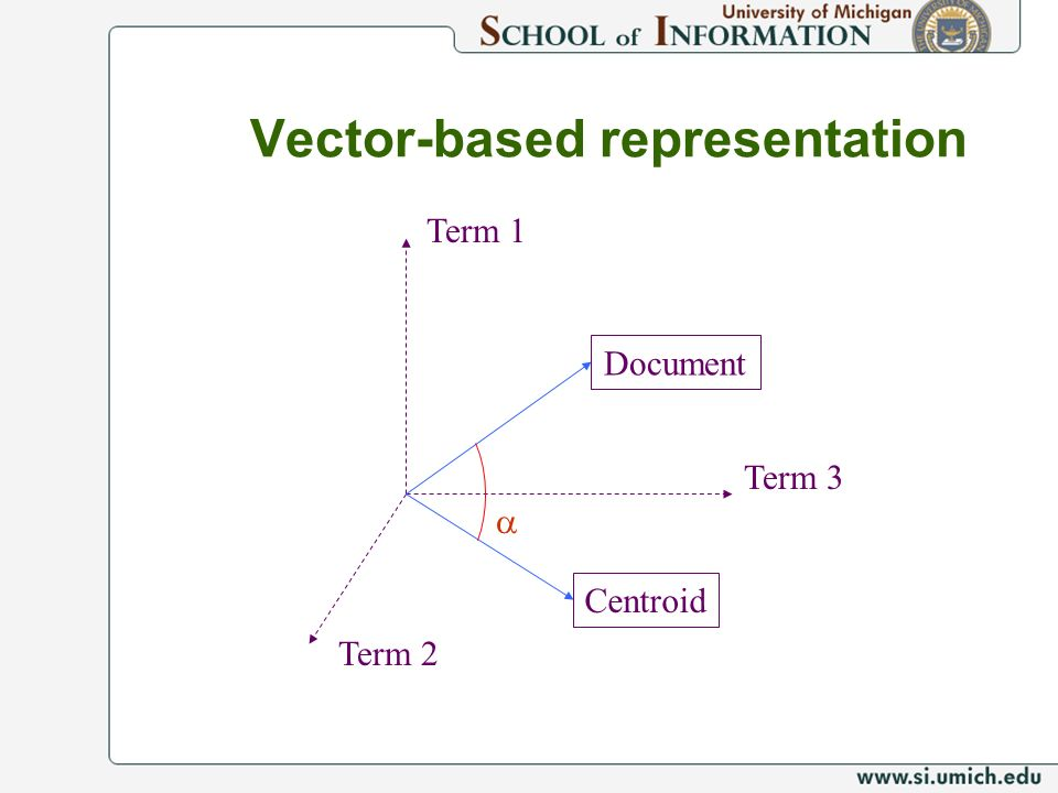 Vector-based representation