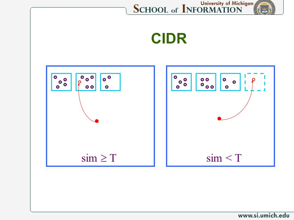 CIDR sim  T sim < T