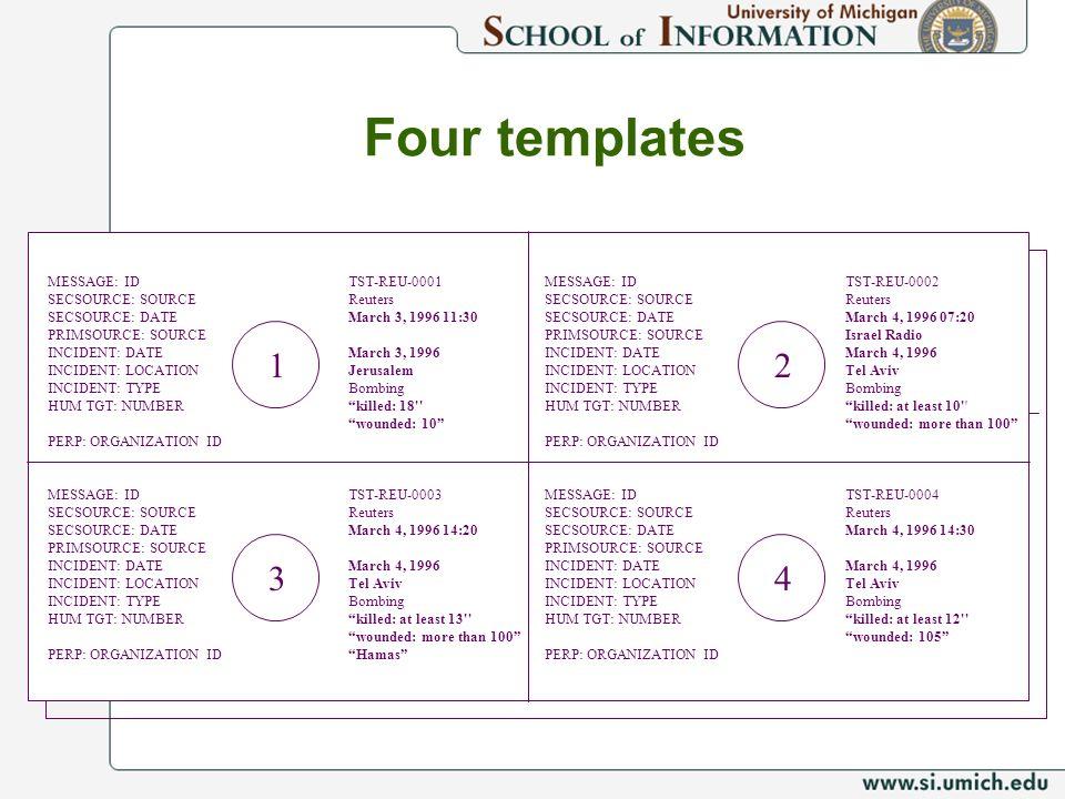 Four templates