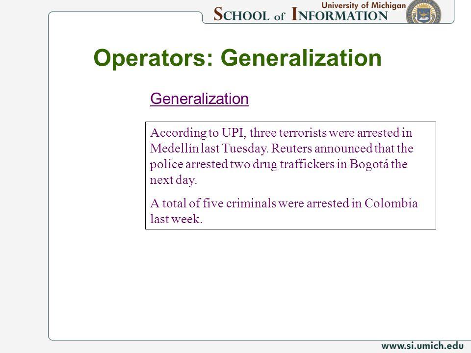 Operators: Generalization
