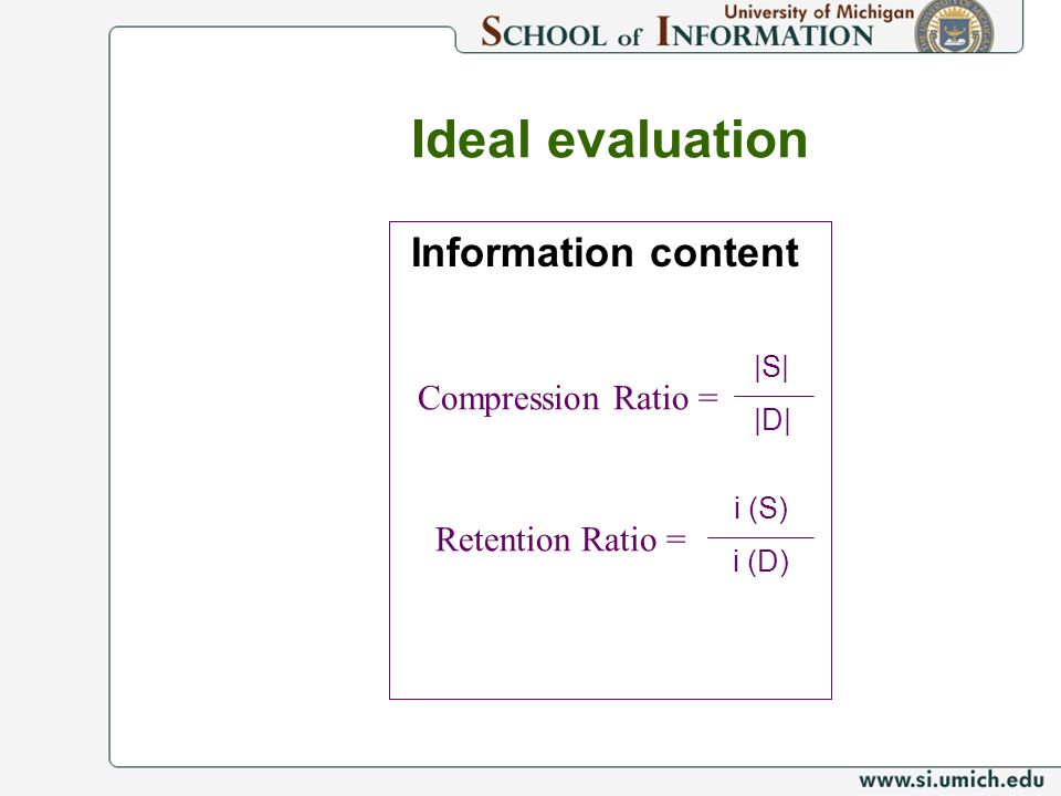 Ideal evaluation Information content Compression Ratio =