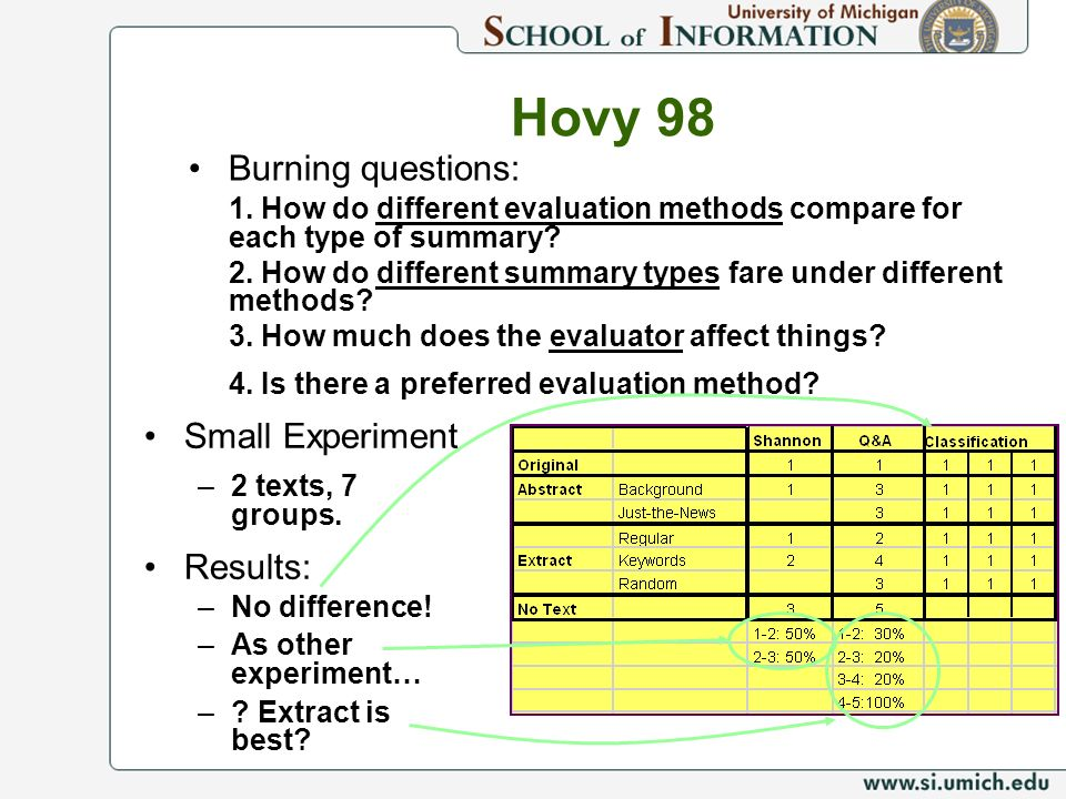 Hovy 98 Burning questions: Small Experiment Results:
