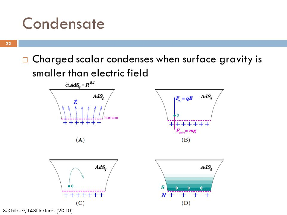 Condensate Charged scalar condenses when surface gravity is smaller than electric field.