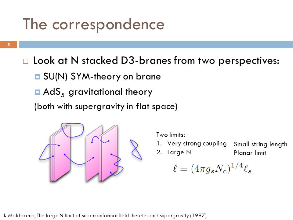 The correspondence Look at N stacked D3-branes from two perspectives: