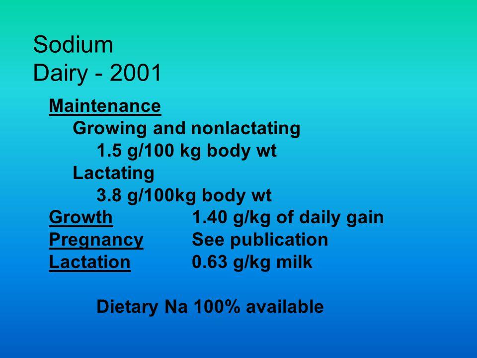 Sodium Dairy - 2001 Maintenance Growing and nonlactating