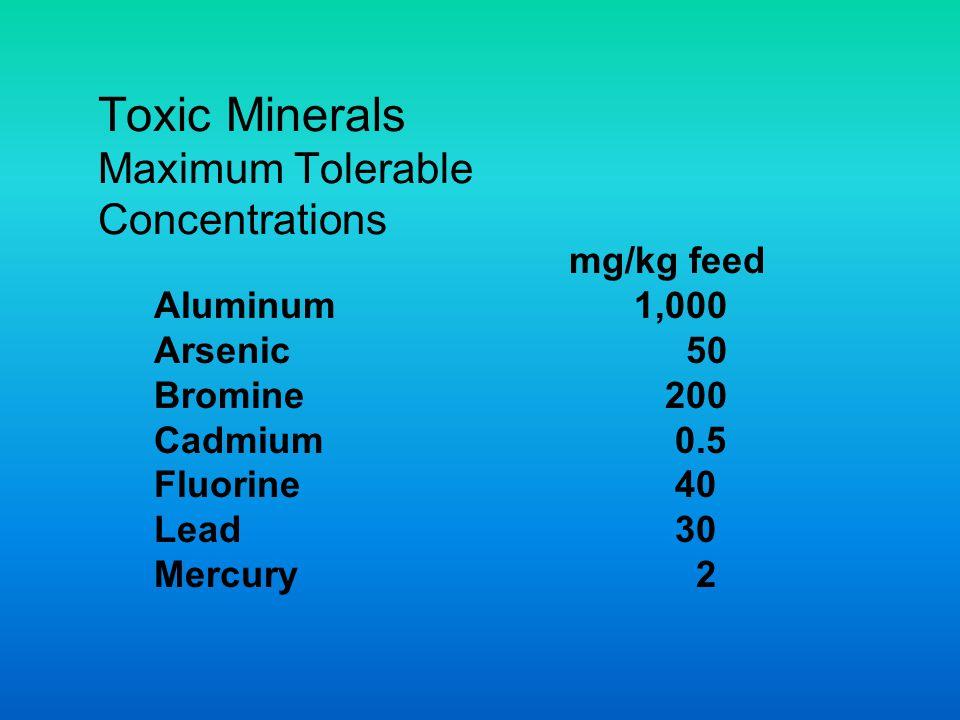Toxic Minerals Maximum Tolerable Concentrations
