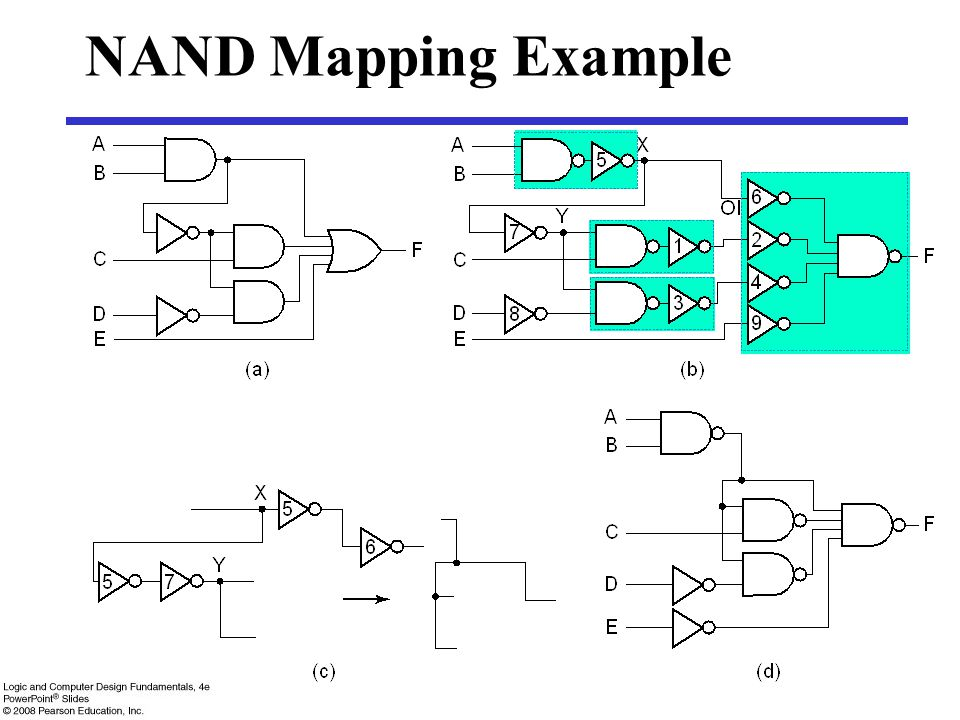 NAND Mapping Example