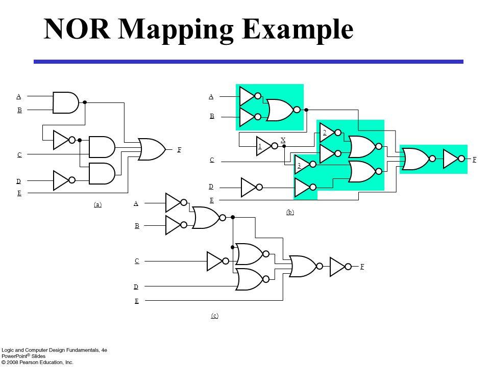 NOR Mapping Example A A B B 2 X 1 F C C F 3 D D E E (a) (b) B C F D E