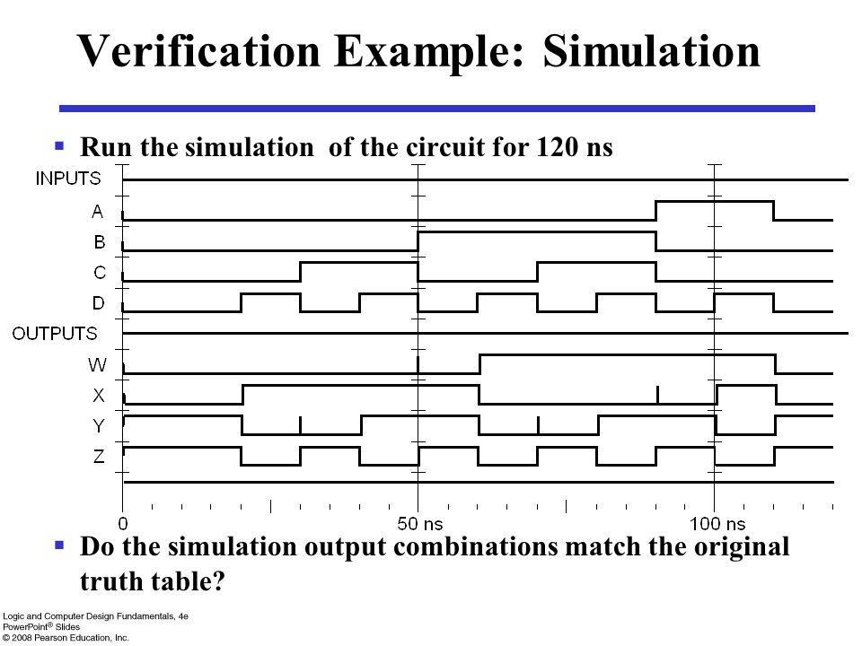 Verification Example: Simulation