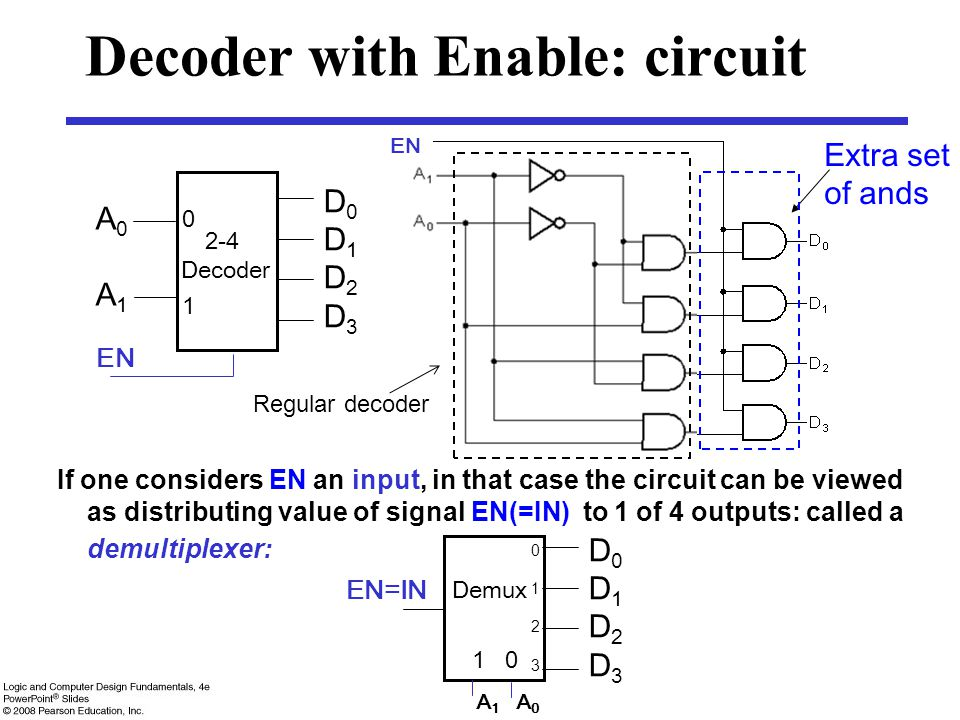 Decoder with Enable: circuit