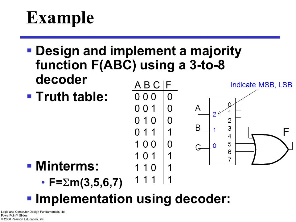 Example Design and implement a majority function F(ABC) using a 3-to-8 decoder. Truth table: Minterms: